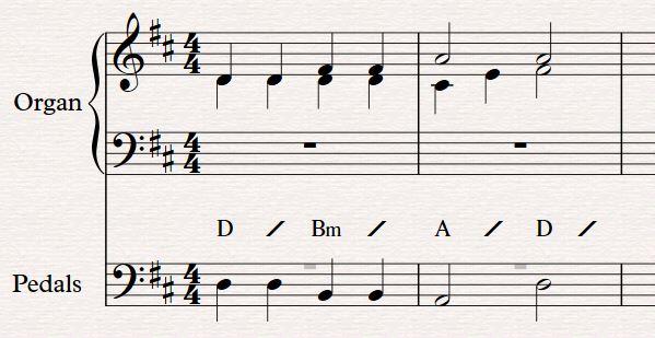 Organ Worship Basics & Chords - Hear and Play Music ...